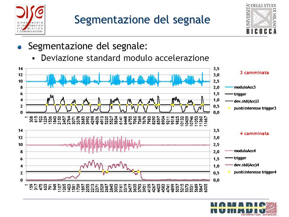 Segmentazione del segnale Segmentazione del segnale: Deviazione standard modulo accelerazione 3 camminata 4 camminata