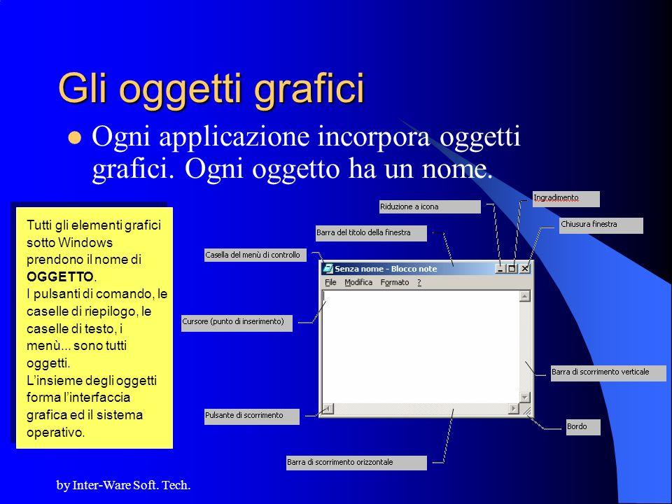 by Inter-Ware Soft. Tech. Gli oggetti grafici Ogni applicazione incorpora oggetti grafici.