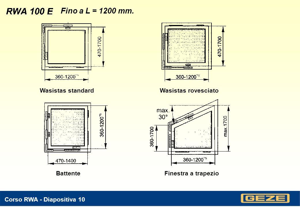 Corso RWA - Diapositiva 09 RWA 100 E Singolo Tandem A seconda larghezza, altezza e tipologia serramento, comunque con apertura INTERNA Composto da: 2 * RWA 100 E + Unità di sincronismo E 100 Pistoni disponibili con corsa: 100, 150, 200, 300 mm.