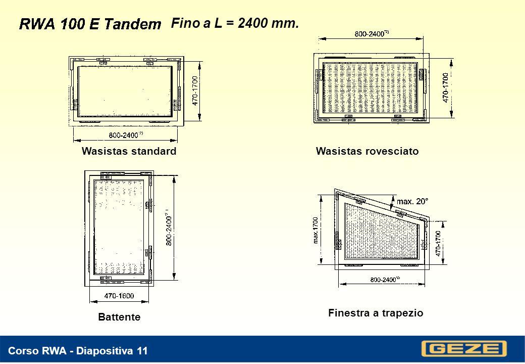 Corso RWA - Diapositiva 10 Wasistas standardWasistas rovesciato BattenteFinestra a trapezio Fino a L = 1200 mm.