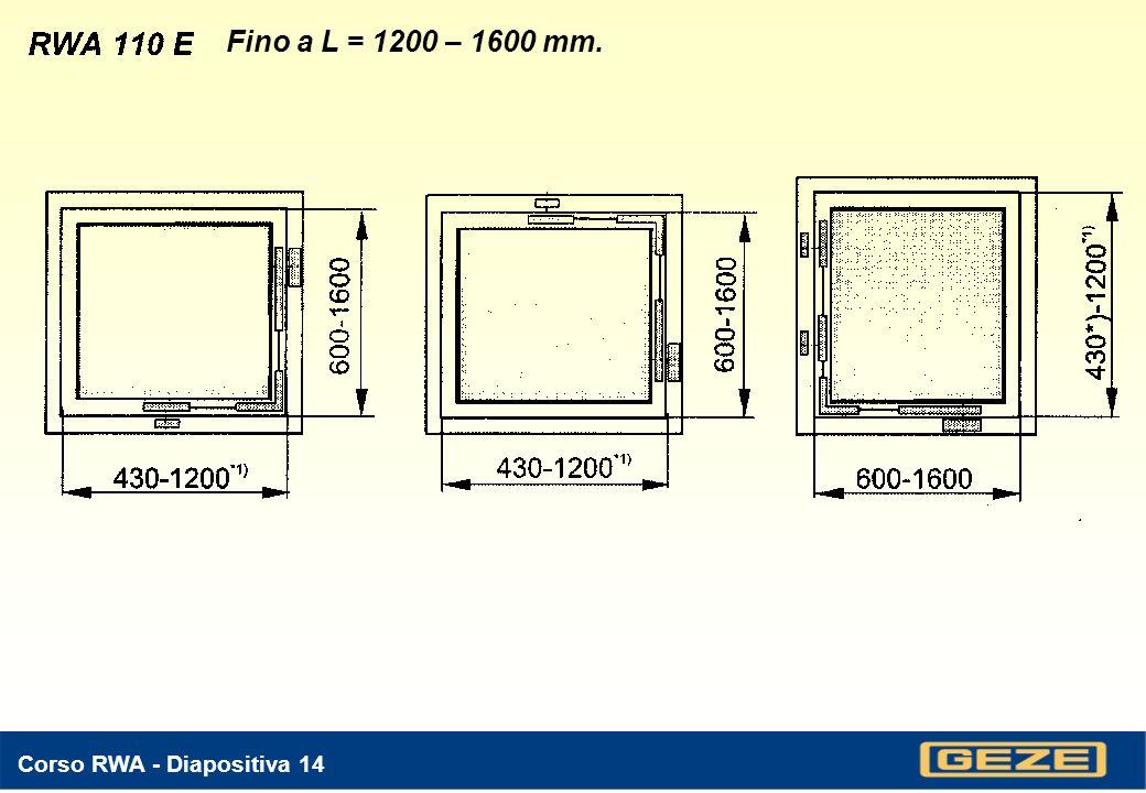 Corso RWA - Diapositiva 13 RWA 110 E Singolo Tandem A seconda larghezza, altezza e tipologia serramento, comunque con apertura ESTERNA Composto da: 2 * RWA 110 E + Unità di sincronismo E 100 Pistoni disponibili con corsa: 150, 200, 300 mm.