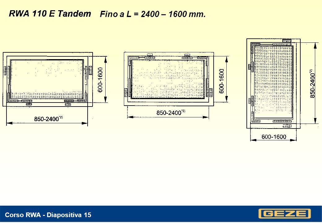 Corso RWA - Diapositiva 14 Fino a L = 1200 – 1600 mm.
