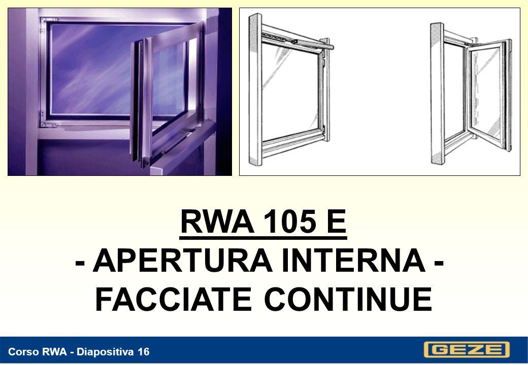 Corso RWA - Diapositiva 15 Fino a L = 2400 – 1600 mm.