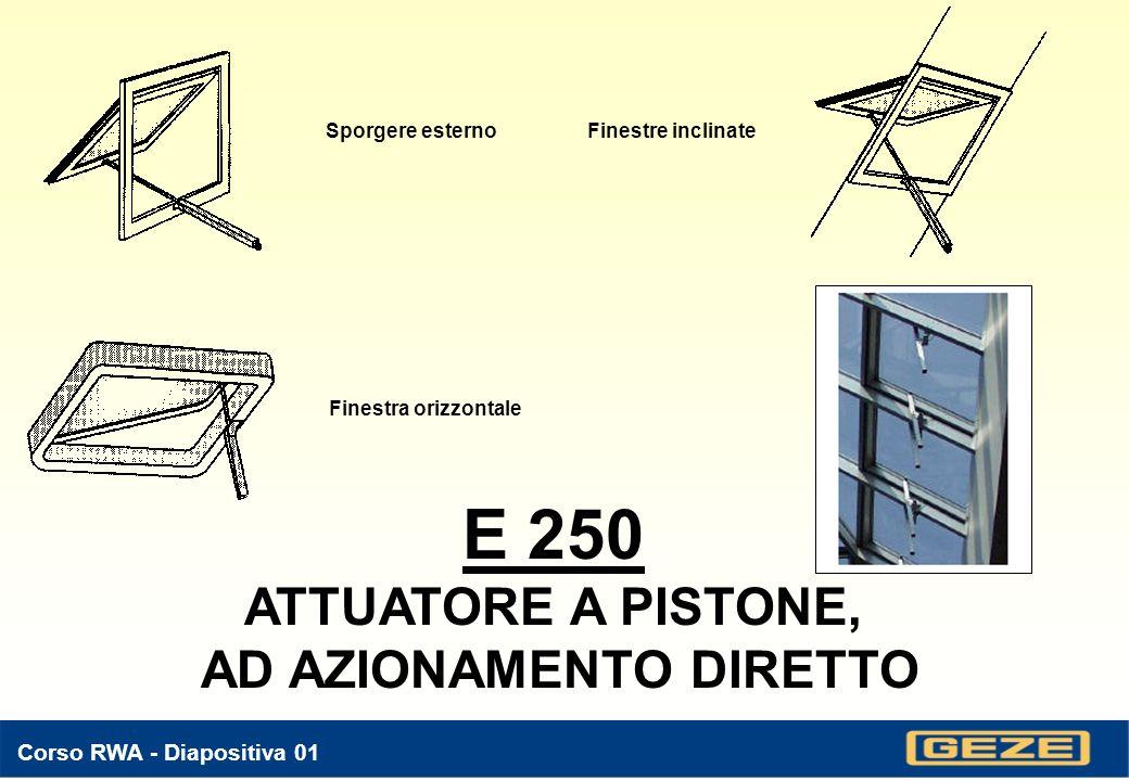 Corso RWA - Diapositiva 01 E 250 ATTUATORE A PISTONE, AD AZIONAMENTO DIRETTO Sporgere esterno Finestra orizzontale Finestre inclinate