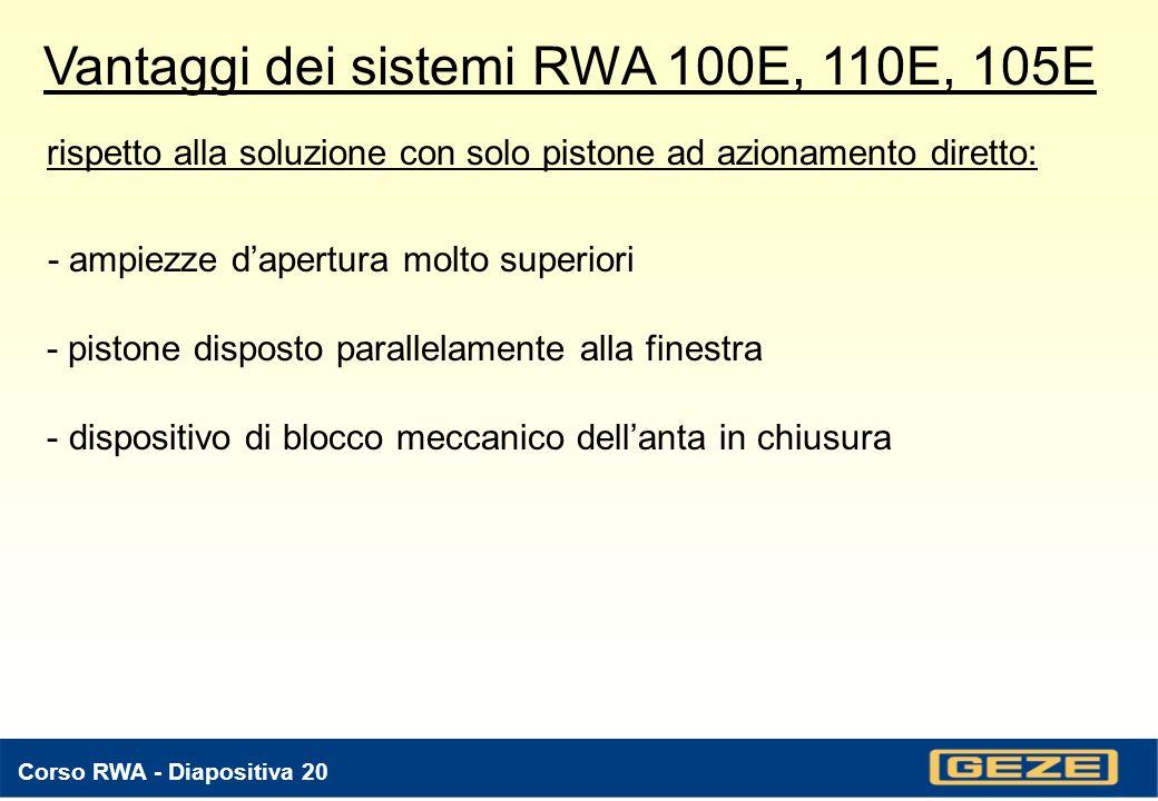 Corso RWA - Diapositiva 19 Caratteristiche tecniche comuni: - Attuatore lineare E 250, 24 VDC - Peso massimo consentito: 30 kg./mq - Catenaccio meccanico anti – effrazione - Installazione possibile per ante in legno, ALU, PVC - Tempo dapertura: ca.