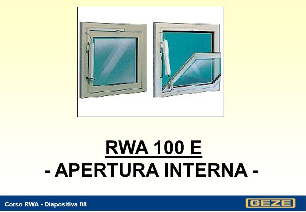Corso RWA - Diapositiva 18 RWA 105 E, singolo:RWA 105 E, tandem: N.B: HUB = CORSA PISTONE