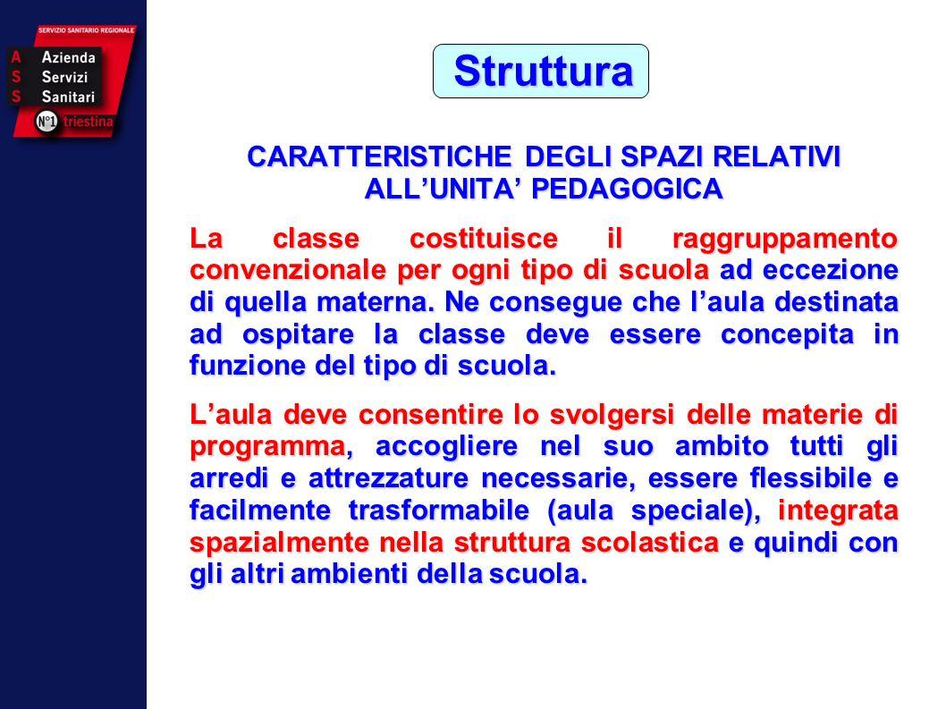 OMS Carta di Ottawa 1986 CARATTERISTICHE DEGLI SPAZI RELATIVI ALLUNITA PEDAGOGICA La classe costituisce il raggruppamento convenzionale per ogni tipo