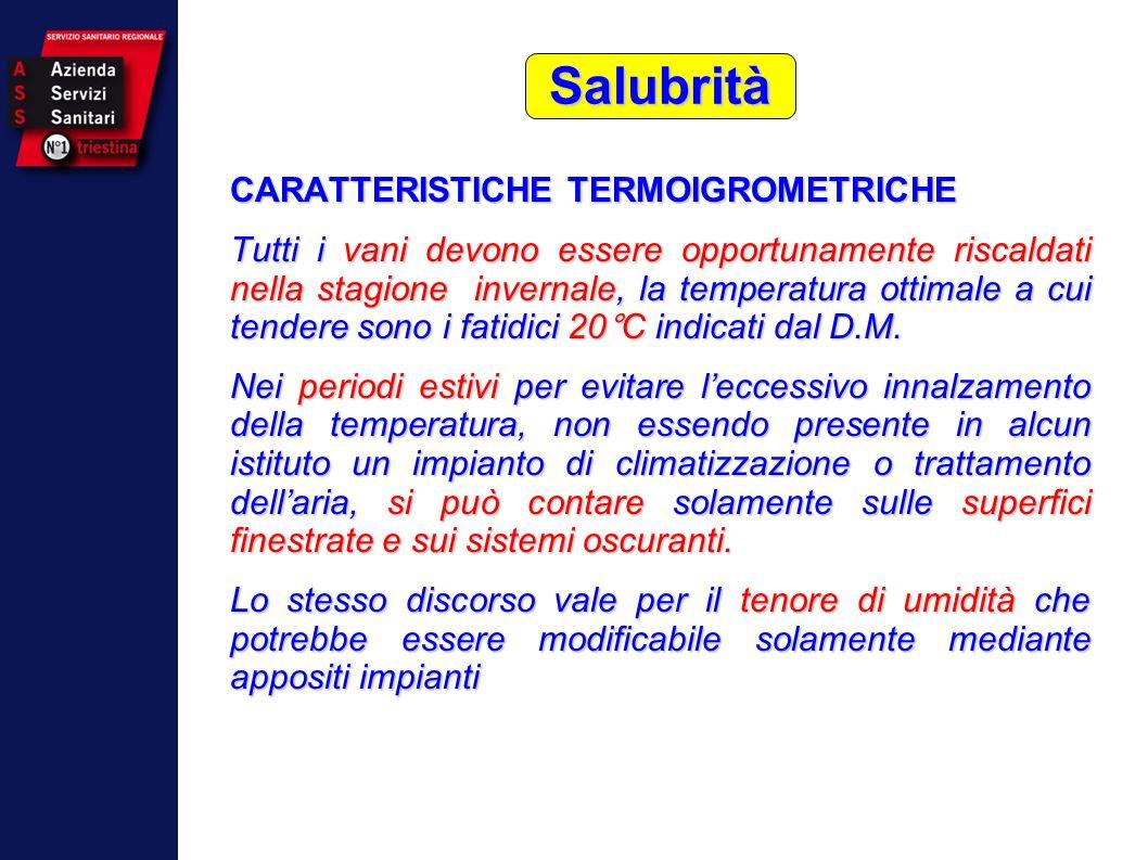 OMS Carta di Ottawa 1986 CARATTERISTICHE TERMOIGROMETRICHE Tutti i vani devono essere opportunamente riscaldati nella stagione invernale, la temperatu