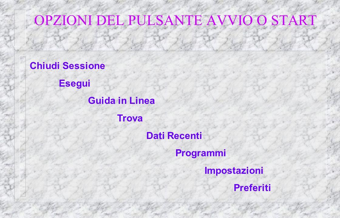 Desktop Risorse del computer Cestino Posta in Arrivo The Microsoft Network Collegamenti
