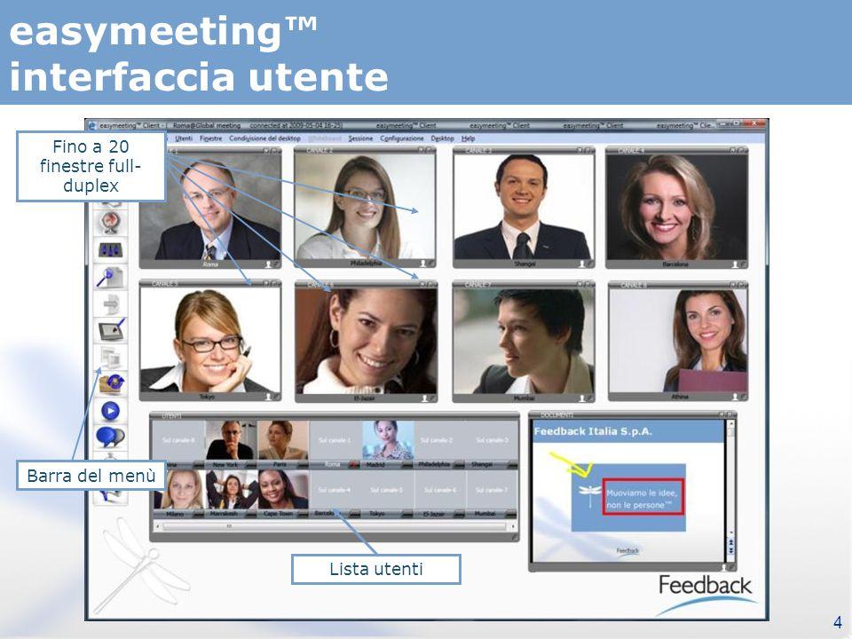 4 easymeeting interfaccia utente Fino a 20 finestre full- duplex Barra del menù Lista utenti