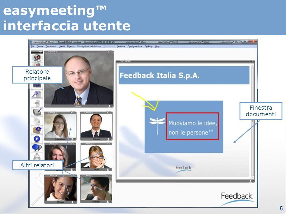 5 easymeeting interfaccia utente Finestra documenti Relatore principale Altri relatori