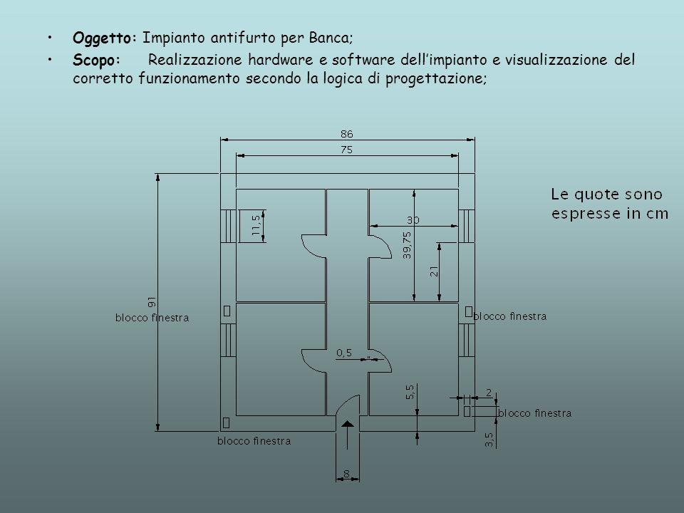 Oggetto: Impianto antifurto per Banca; Scopo: Realizzazione hardware e software dellimpianto e visualizzazione del corretto funzionamento secondo la l
