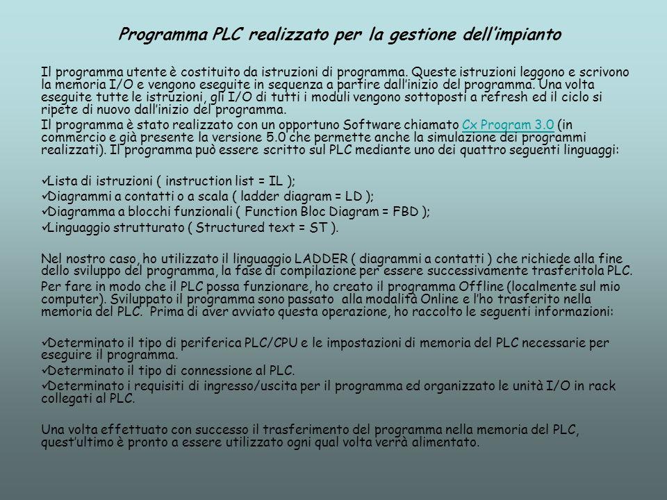 Programma PLC realizzato per la gestione dellimpianto Il programma utente è costituito da istruzioni di programma. Queste istruzioni leggono e scrivon