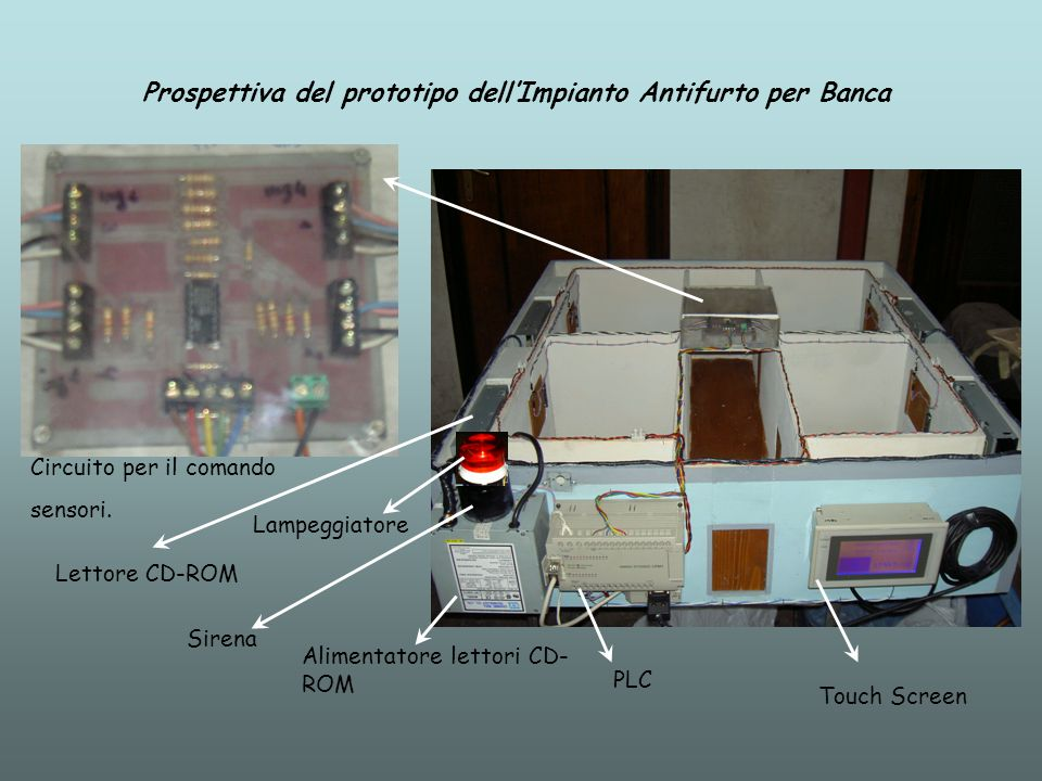 Prospettiva del prototipo dellImpianto Antifurto per Banca Circuito per il comando sensori. Touch Screen PLC Alimentatore lettori CD- ROM Lettore CD-R