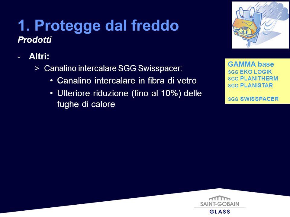 -Altri: >Canalino intercalare SGG Swisspacer: Canalino intercalare in fibra di vetro Ulteriore riduzione (fino al 10%) delle fughe di calore 1. Proteg