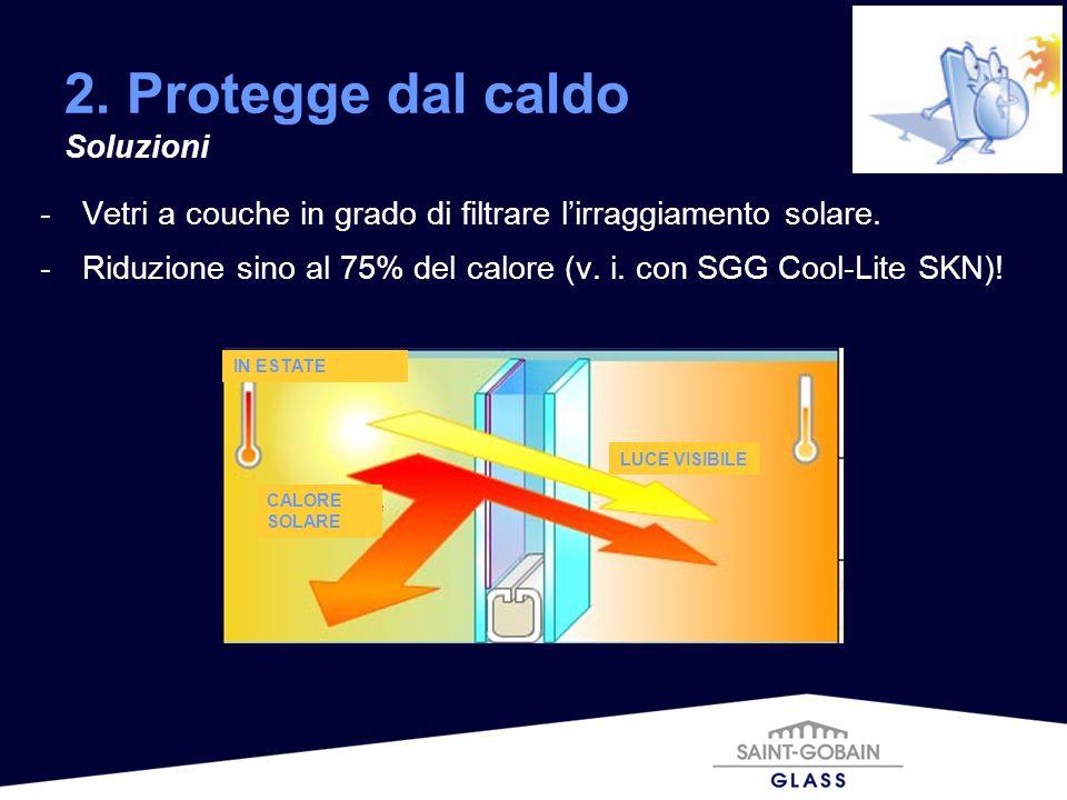 -Vetri a couche in grado di filtrare lirraggiamento solare. -Riduzione sino al 75% del calore (v. i. con SGG Cool-Lite SKN)! 2. Protegge dal caldo Sol