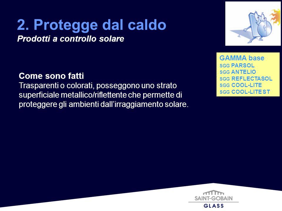 2. Protegge dal caldo Prodotti a controllo solare Come sono fatti Trasparenti o colorati, posseggono uno strato superficiale metallico/riflettente che