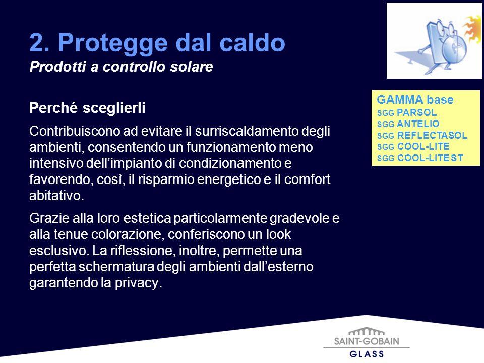 2. Protegge dal caldo Prodotti a controllo solare Perché sceglierli Contribuiscono ad evitare il surriscaldamento degli ambienti, consentendo un funzi