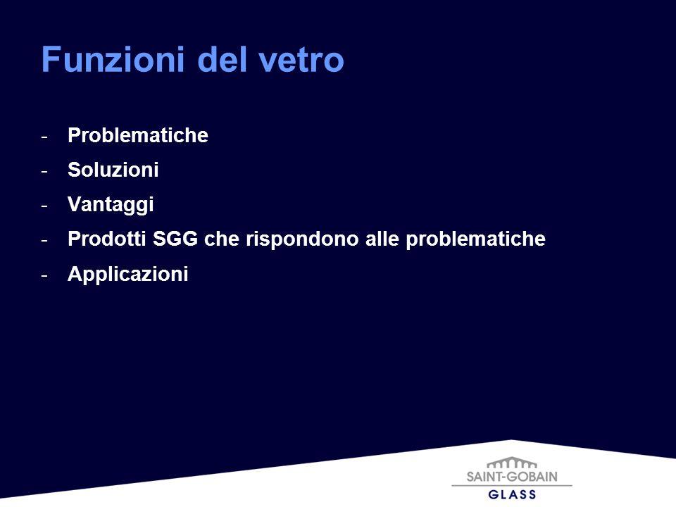 -Problematiche -Soluzioni -Vantaggi -Prodotti SGG che rispondono alle problematiche -Applicazioni Funzioni del vetro