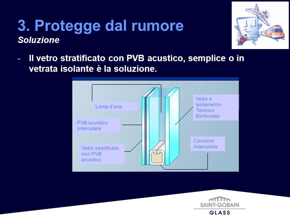 -Il vetro stratificato con PVB acustico, semplice o in vetrata isolante è la soluzione. 3. Protegge dal rumore Soluzione Lama daria PVB acustico inter