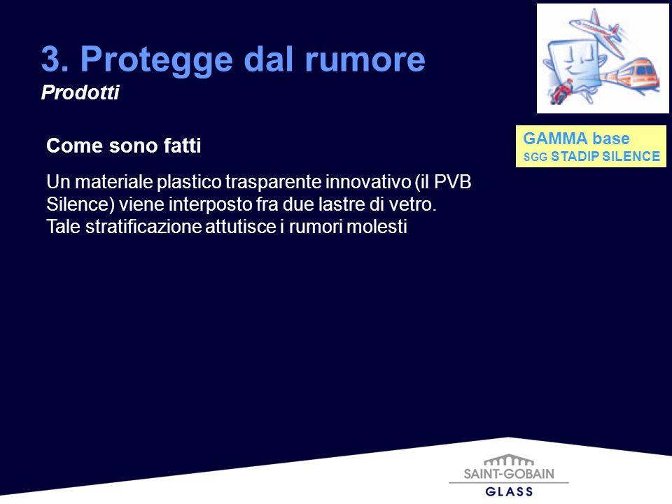 3. Protegge dal rumore Prodotti Come sono fatti Un materiale plastico trasparente innovativo (il PVB Silence) viene interposto fra due lastre di vetro
