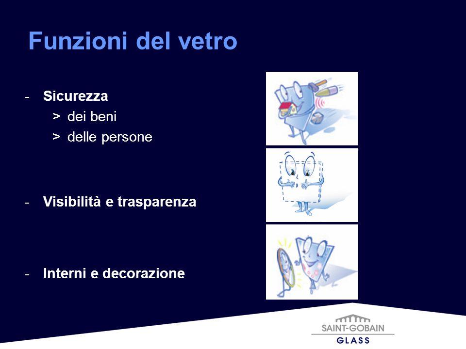 -Sicurezza >dei beni >delle persone -Visibilità e trasparenza -Interni e decorazione Funzioni del vetro