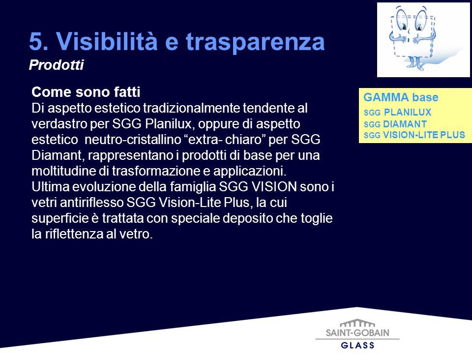 5. Visibilità e trasparenza Prodotti Come sono fatti Di aspetto estetico tradizionalmente tendente al verdastro per SGG Planilux, oppure di aspetto es