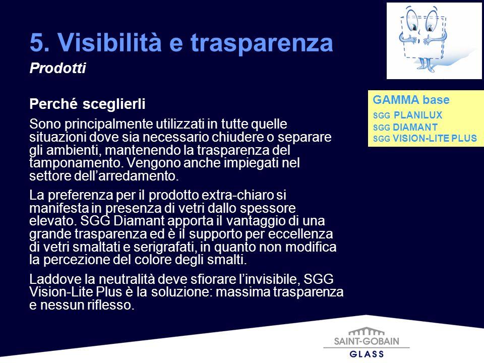 5. Visibilità e trasparenza Prodotti Perché sceglierli Sono principalmente utilizzati in tutte quelle situazioni dove sia necessario chiudere o separa