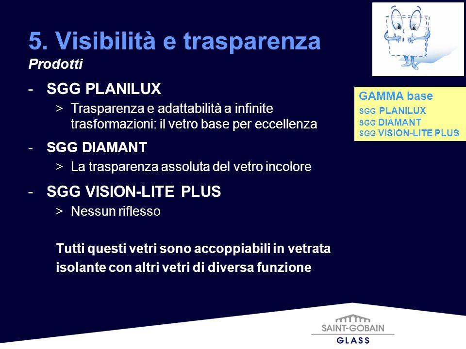 -SGG PLANILUX >Trasparenza e adattabilità a infinite trasformazioni: il vetro base per eccellenza -SGG DIAMANT >La trasparenza assoluta del vetro inco