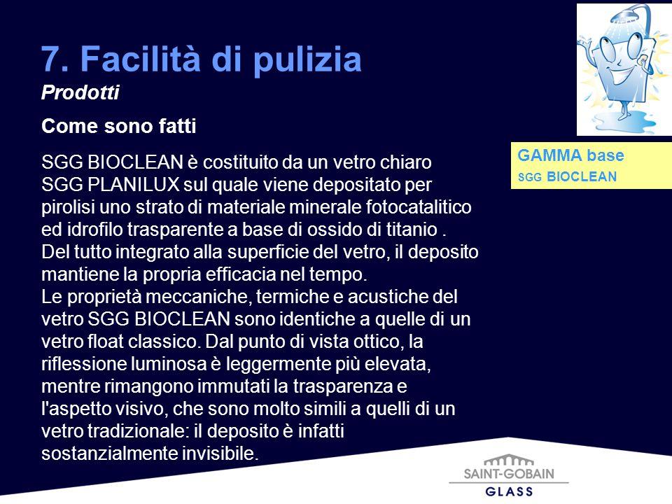 7. Facilità di pulizia Prodotti Come sono fatti SGG BIOCLEAN è costituito da un vetro chiaro SGG PLANILUX sul quale viene depositato per pirolisi uno