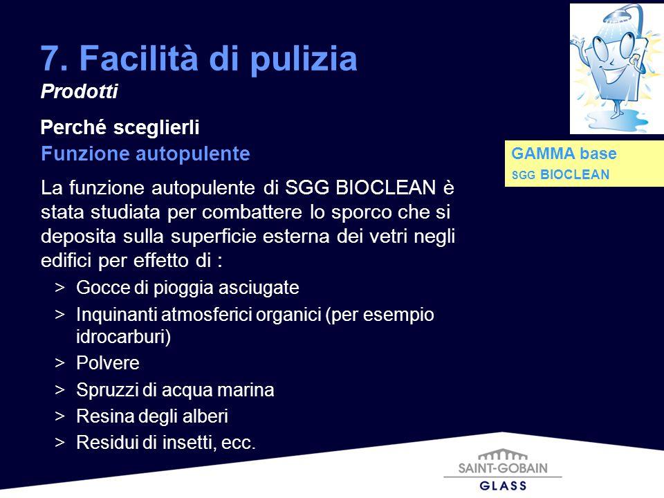 7. Facilità di pulizia Prodotti Perché sceglierli Funzione autopulente La funzione autopulente di SGG BIOCLEAN è stata studiata per combattere lo spor