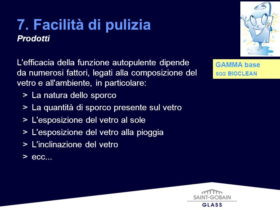 7. Facilità di pulizia Prodotti L'efficacia della funzione autopulente dipende da numerosi fattori, legati alla composizione del vetro e all'ambiente,