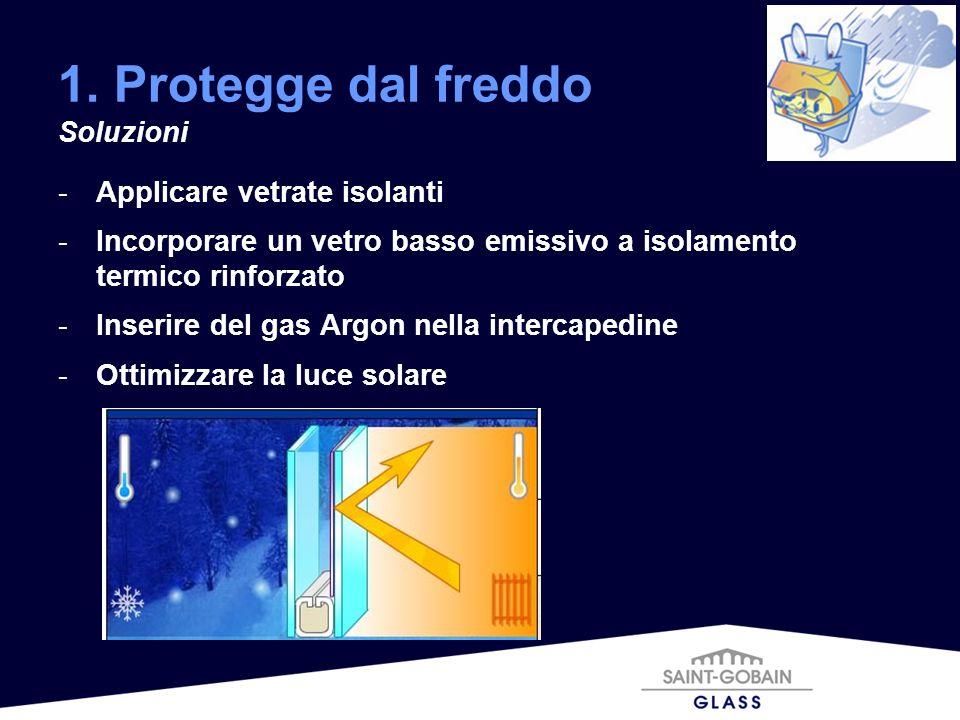 -Applicare vetrate isolanti -Incorporare un vetro basso emissivo a isolamento termico rinforzato -Inserire del gas Argon nella intercapedine -Ottimizz