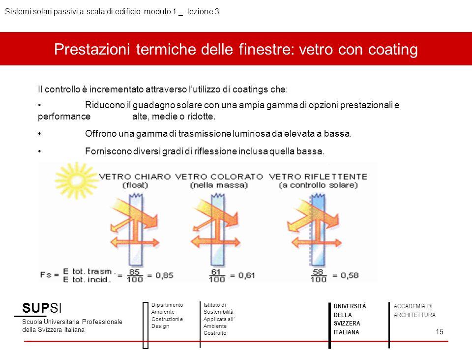 Prestazioni termiche delle finestre: vetro con coating Sistemi solari passivi a scala di edificio: modulo 1 _ lezione 3 SUPSI Scuola Universitaria Professionale della Svizzera Italiana Dipartimento Ambiente Costruzioni e Design Istituto di Sostenibilità Applicata all Ambiente Costruito 15 UNIVERSITÀ DELLA SVIZZERA ITALIANA ACCADEMIA DI ARCHITETTURA Il controllo è incrementato attraverso lutilizzo di coatings che: Riducono il guadagno solare con una ampia gamma di opzioni prestazionali e performance alte, medie o ridotte.