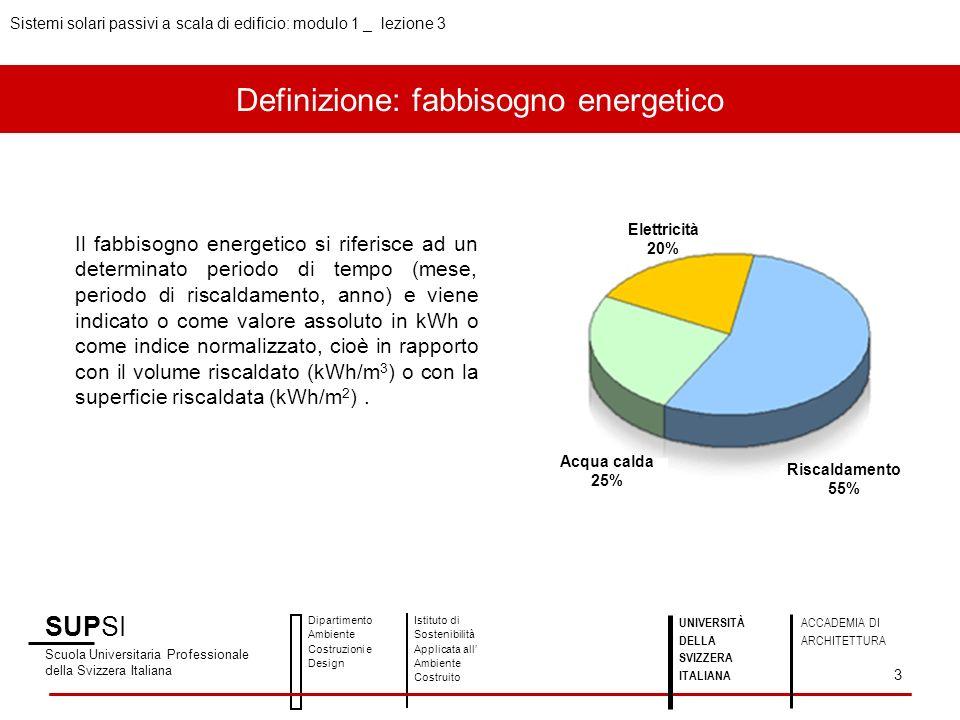 Definizione: fabbisogno energetico Sistemi solari passivi a scala di edificio: modulo 1 _ lezione 3 SUPSI Scuola Universitaria Professionale della Svizzera Italiana Dipartimento Ambiente Costruzioni e Design Istituto di Sostenibilità Applicata all Ambiente Costruito 3 UNIVERSITÀ DELLA SVIZZERA ITALIANA ACCADEMIA DI ARCHITETTURA Il fabbisogno energetico si riferisce ad un determinato periodo di tempo (mese, periodo di riscaldamento, anno) e viene indicato o come valore assoluto in kWh o come indice normalizzato, cioè in rapporto con il volume riscaldato (kWh/m 3 ) o con la superficie riscaldata (kWh/m 2 ).