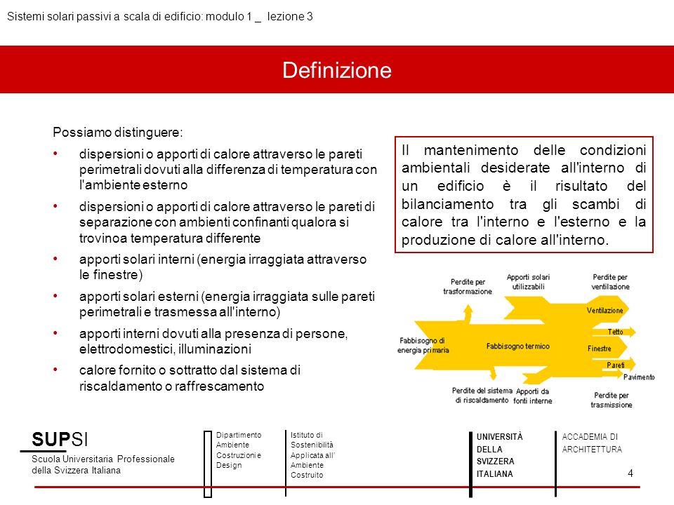 Definizione Sistemi solari passivi a scala di edificio: modulo 1 _ lezione 3 SUPSI Scuola Universitaria Professionale della Svizzera Italiana Dipartimento Ambiente Costruzioni e Design Istituto di Sostenibilità Applicata all Ambiente Costruito 4 UNIVERSITÀ DELLA SVIZZERA ITALIANA ACCADEMIA DI ARCHITETTURA Possiamo distinguere: dispersioni o apporti di calore attraverso le pareti perimetrali dovuti alla differenza di temperatura con l ambiente esterno dispersioni o apporti di calore attraverso le pareti di separazione con ambienti confinanti qualora si trovinoa temperatura differente apporti solari interni (energia irraggiata attraverso le finestre) apporti solari esterni (energia irraggiata sulle pareti perimetrali e trasmessa all interno) apporti interni dovuti alla presenza di persone, elettrodomestici, illuminazioni calore fornito o sottratto dal sistema di riscaldamento o raffrescamento Il mantenimento delle condizioni ambientali desiderate all interno di un edificio è il risultato del bilanciamento tra gli scambi di calore tra l interno e l esterno e la produzione di calore all interno.