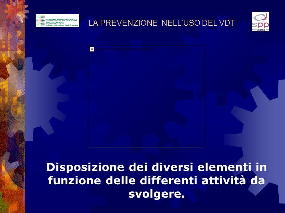 LA PREVENZIONE NELLUSO DEL VDT Disposizione dei diversi elementi in funzione delle differenti attività da svolgere.