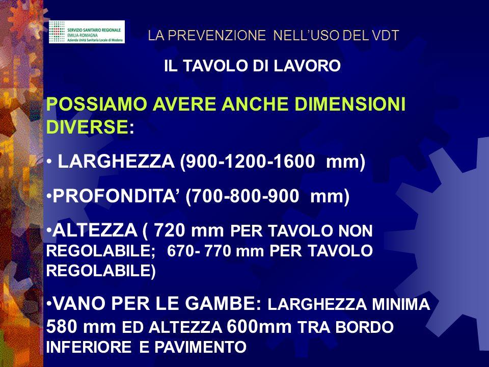 LA PREVENZIONE NELLUSO DEL VDT POSSIAMO AVERE ANCHE DIMENSIONI DIVERSE: LARGHEZZA (900-1200-1600 mm) PROFONDITA (700-800-900 mm) ALTEZZA ( 720 mm PER