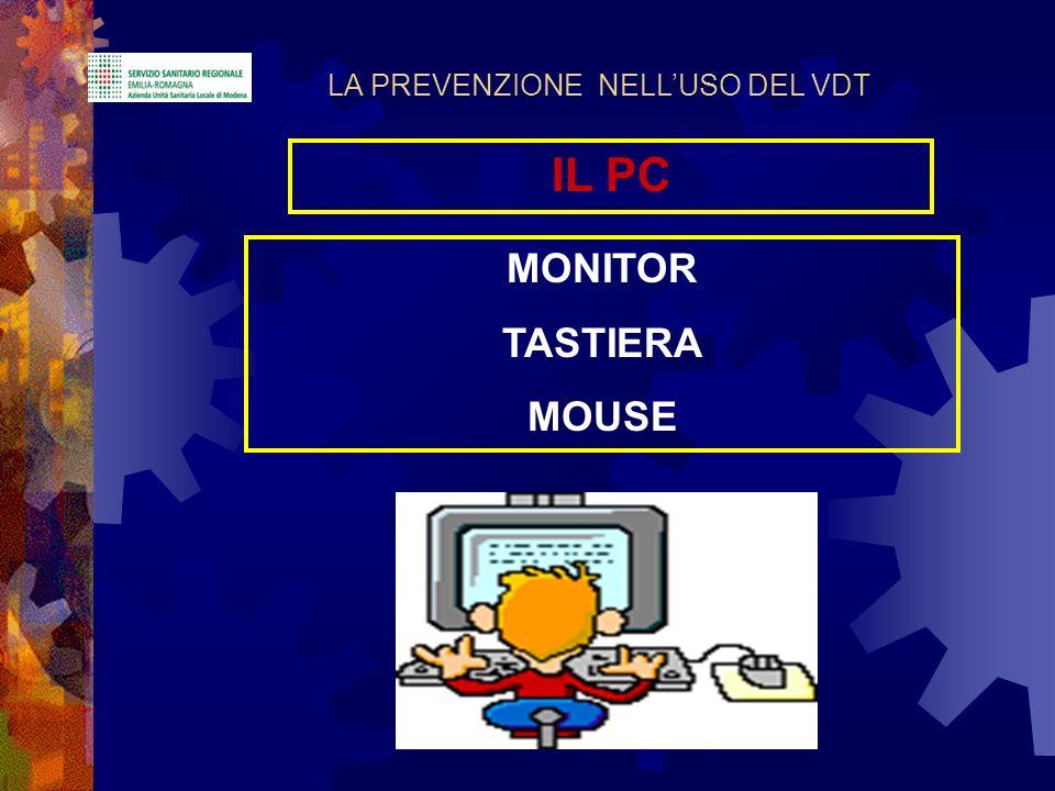 IL PC MONITOR TASTIERA MOUSE
