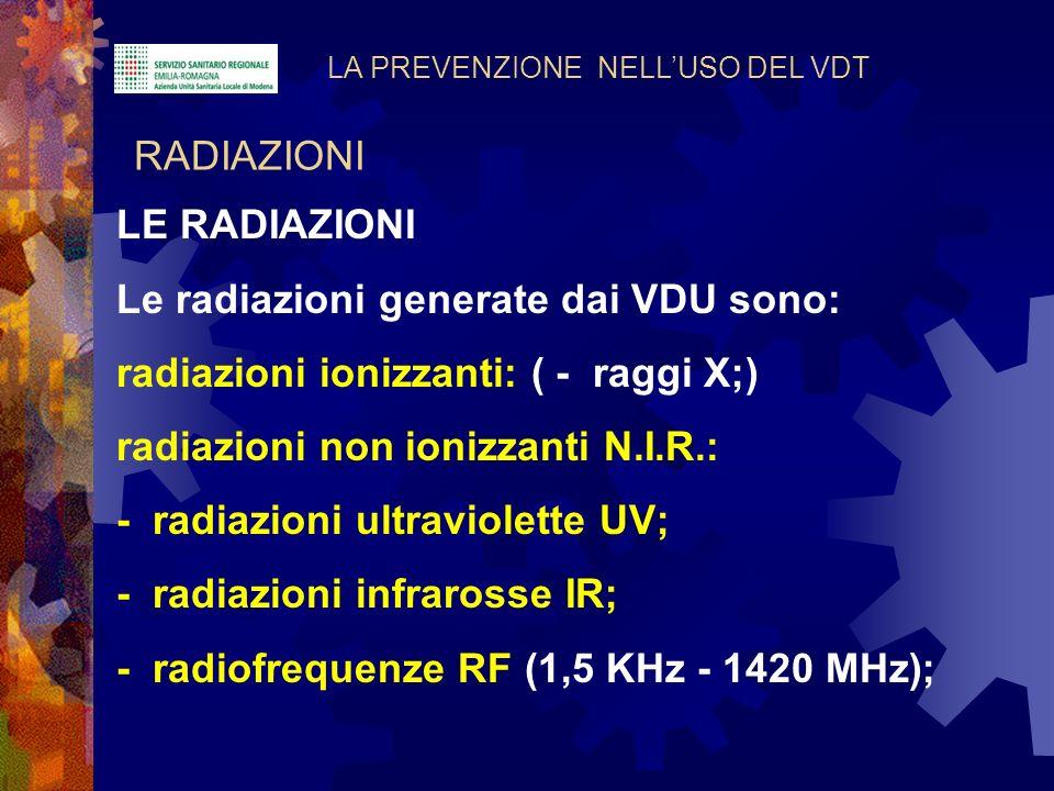 RADIAZIONI LA PREVENZIONE NELLUSO DEL VDT LE RADIAZIONI Le radiazioni generate dai VDU sono: radiazioni ionizzanti: ( - raggi X;) radiazioni non ioniz