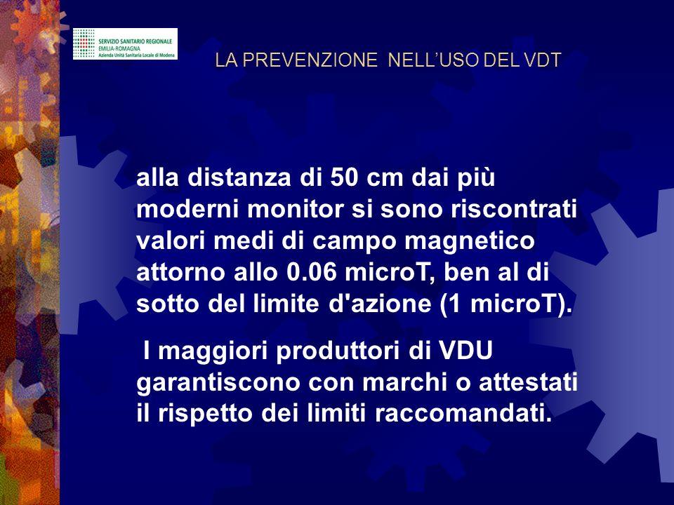 alla distanza di 50 cm dai più moderni monitor si sono riscontrati valori medi di campo magnetico attorno allo 0.06 microT, ben al di sotto del limite