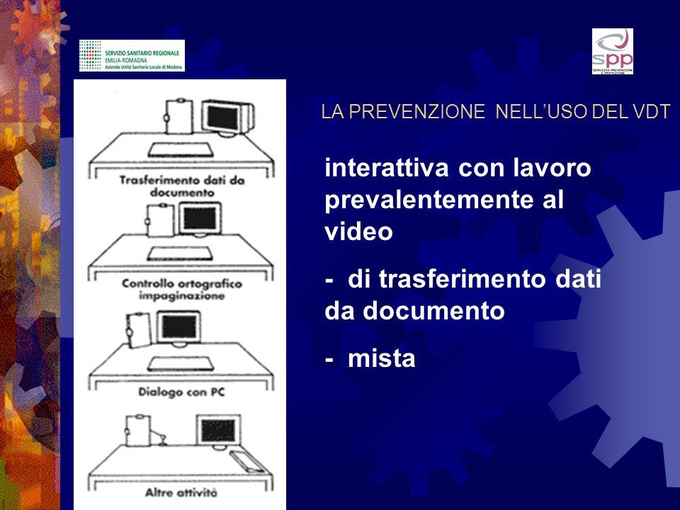 LA PREVENZIONE NELLUSO DEL VDT interattiva con lavoro prevalentemente al video - di trasferimento dati da documento - mista