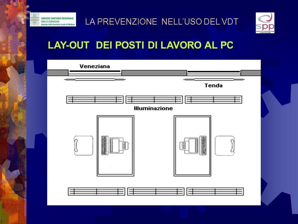 LA PREVENZIONE NELLUSO DEL VDT LAY-OUT DEI POSTI DI LAVORO AL PC