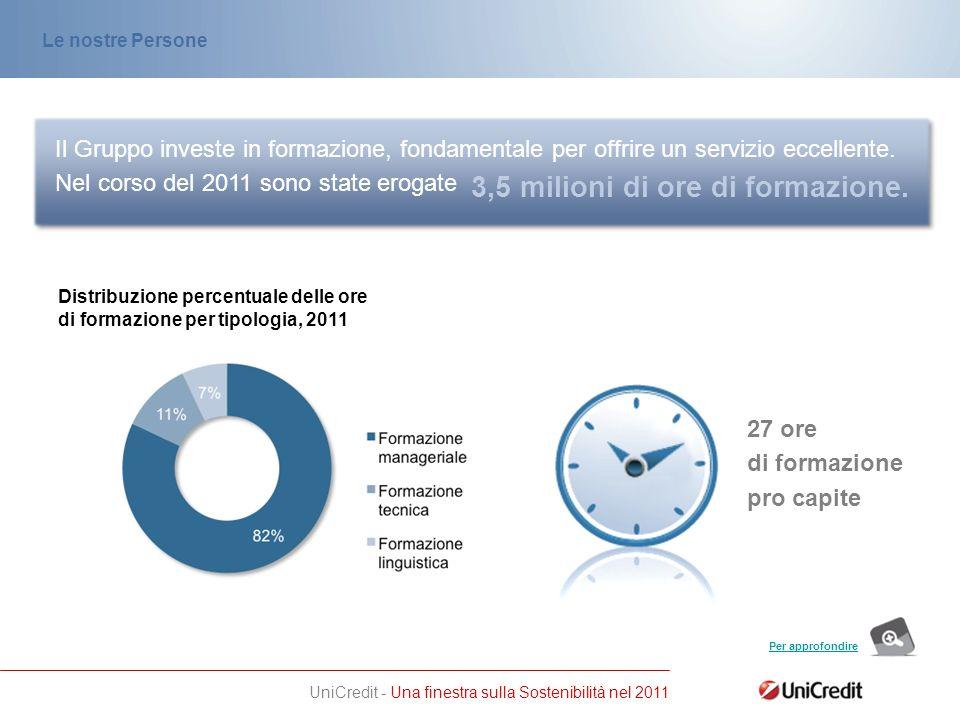 UniCredit - Una finestra sulla Sostenibilità nel 2011 Le nostre Persone Il Gruppo investe in formazione, fondamentale per offrire un servizio eccellente.