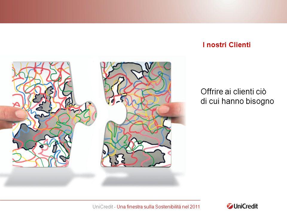 UniCredit - Una finestra sulla Sostenibilità nel 2011 Offrire ai clienti ciò di cui hanno bisogno I nostri Clienti