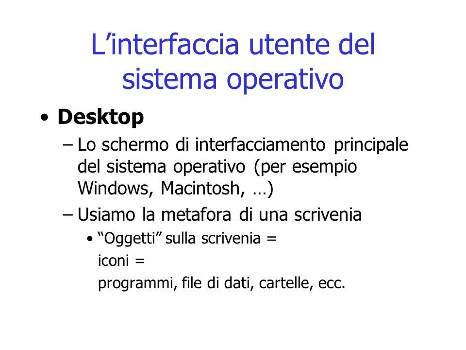 Linterfaccia utente del sistema operativo Desktop –Lo schermo di interfacciamento principale del sistema operativo (per esempio Windows, Macintosh, …) –Usiamo la metafora di una scrivenia Oggetti sulla scrivenia = iconi = programmi, file di dati, cartelle, ecc.