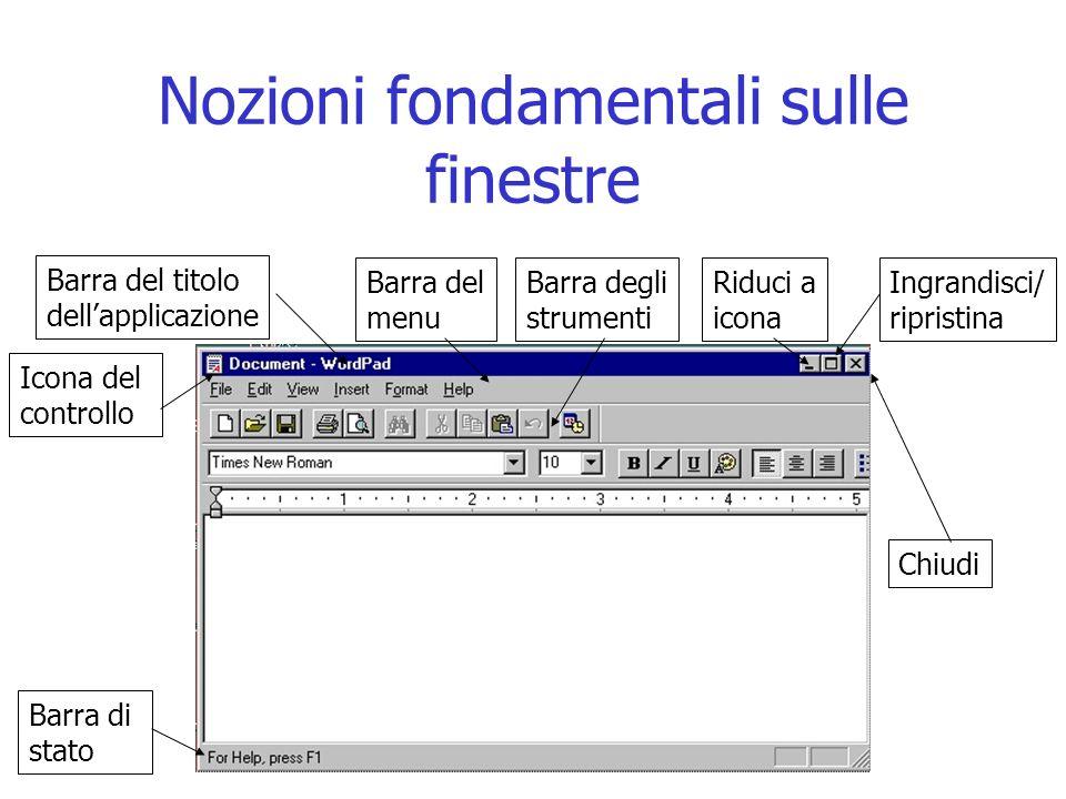 Nozioni fondamentali sulle finestre Barra del titolo dellapplicazione Icona del controllo Barra del menu Barra degli strumenti Riduci a icona Ingrandisci/ ripristina Chiudi Barra di stato