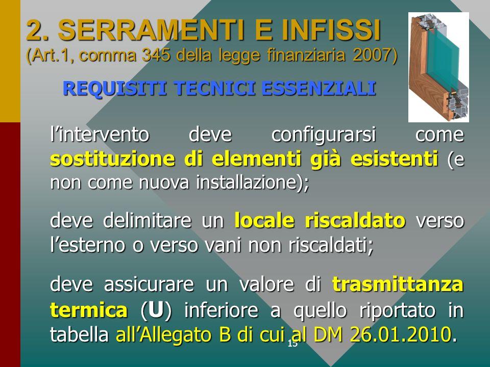 15 2. SERRAMENTI E INFISSI (Art.1, comma 345 della legge finanziaria 2007) lintervento deve configurarsi come sostituzione di elementi già esistenti (