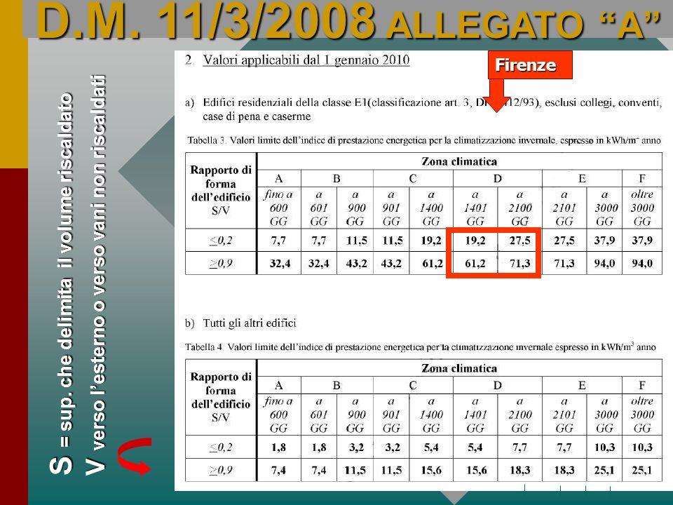 D.M. 11/3/2008 ALLEGATO A S = sup. che delimita il volume riscaldato V verso lesterno o verso vani non riscaldati Firenze