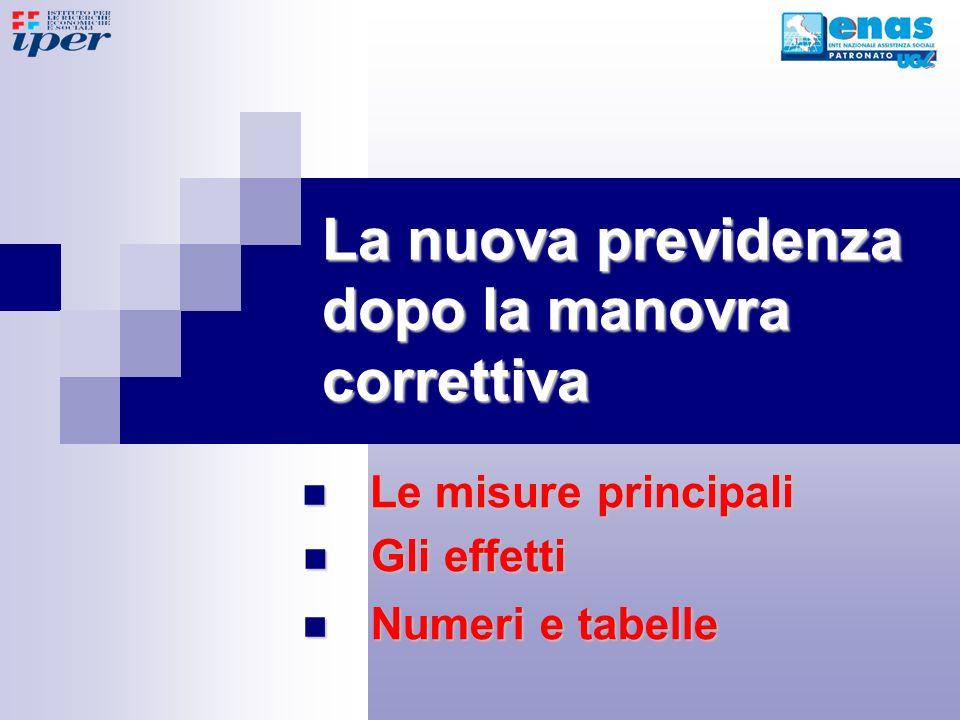 La nuova previdenza dopo la manovra correttiva Le misure principali Le misure principali Gli effetti Gli effetti Numeri e tabelle Numeri e tabelle